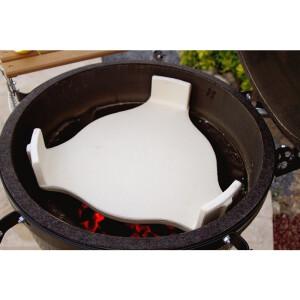 ConvEGGtor kuumusehajutaja BGE M 17